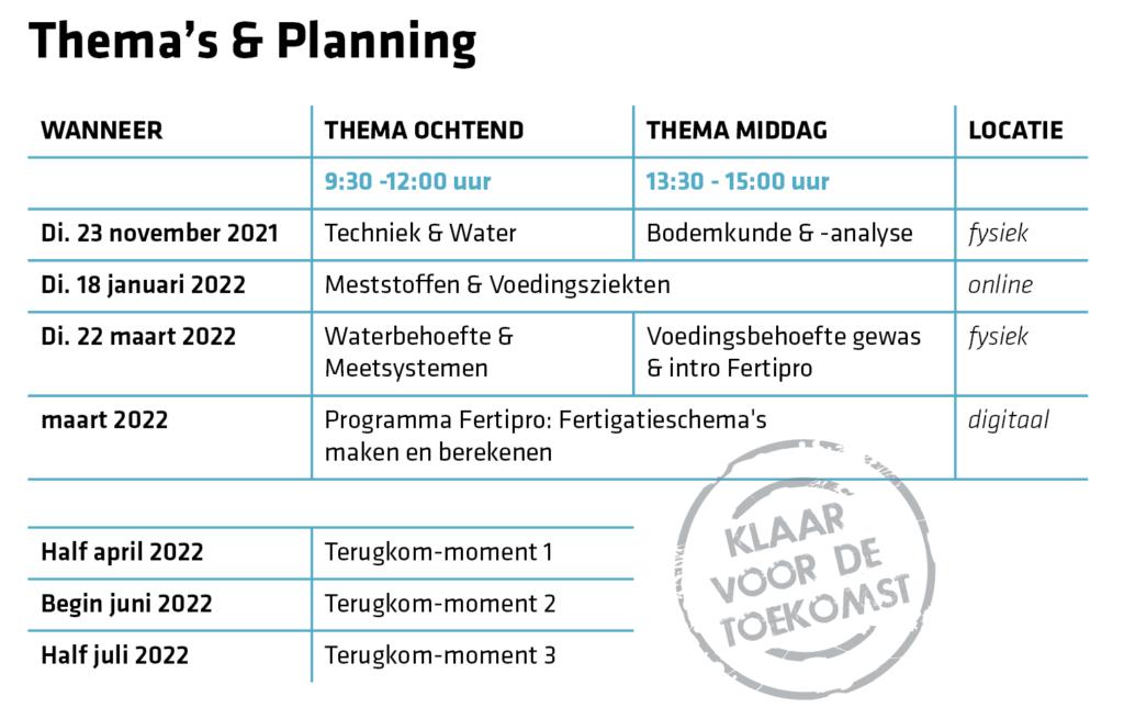 FTC-Tabel-Fertigatie-Thema's&Planning
